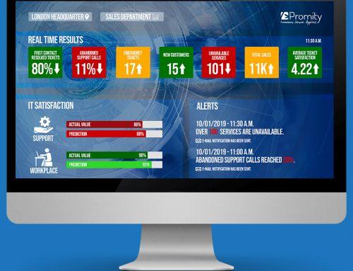 IT Prediction Dashboards – Zastosowanie maszynowego uczenia w przewidywaniu satysfakcji IT