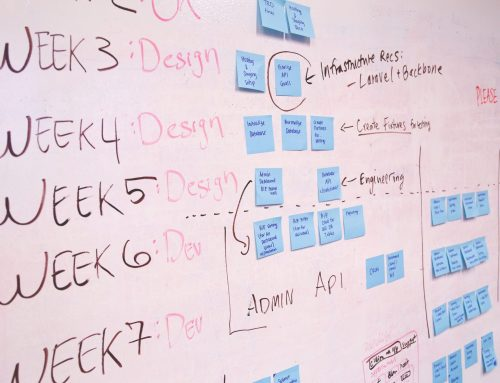 Have you already applied Agile to your business?